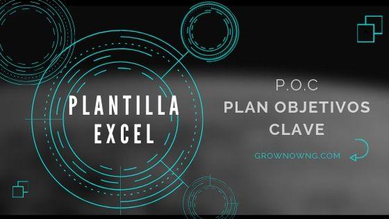 La Planificación anual: Definir los objetivos