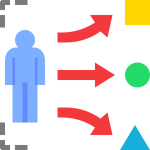 5 Herramientas de Gestión de Proyectos y tareas Online| Top 2021